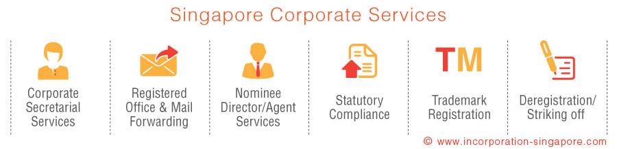 Singapore corporate services